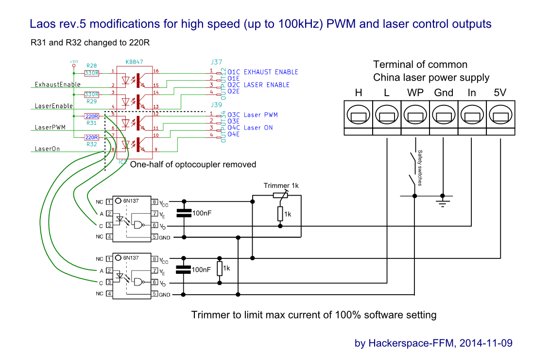 Co2 Wiring Diagram Schematics Diagrams Sensor Modifications For High Speed Pwm And Laser Control Outputs Power Supply
